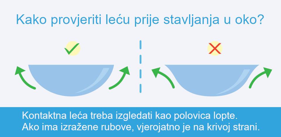 Kako provjeriti lecu prije stavljanja - prava strana