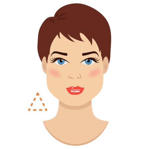 okviri za naocale, trokutasto lice, okvir za naočale