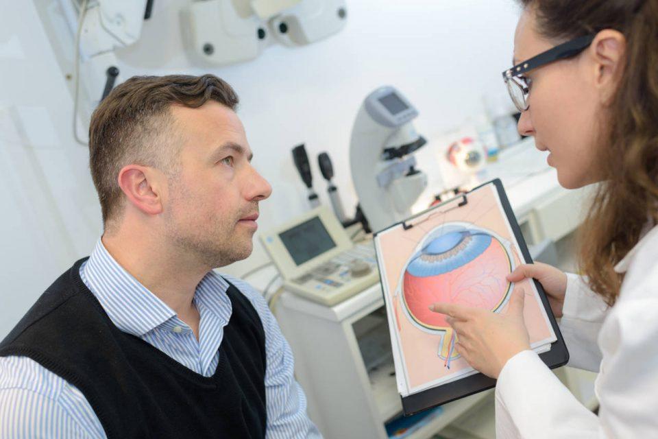 sekundarni glaukom, vrste glaukoma, glaukom vrste, glaukom tipovi
