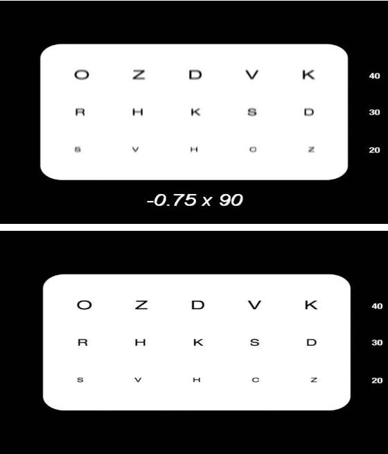 Usporedba kako osoba s niskim astigmatizmom od 0.75 cyl vidi slova na optotipima bez korekcije i s potpunom korekcijom.