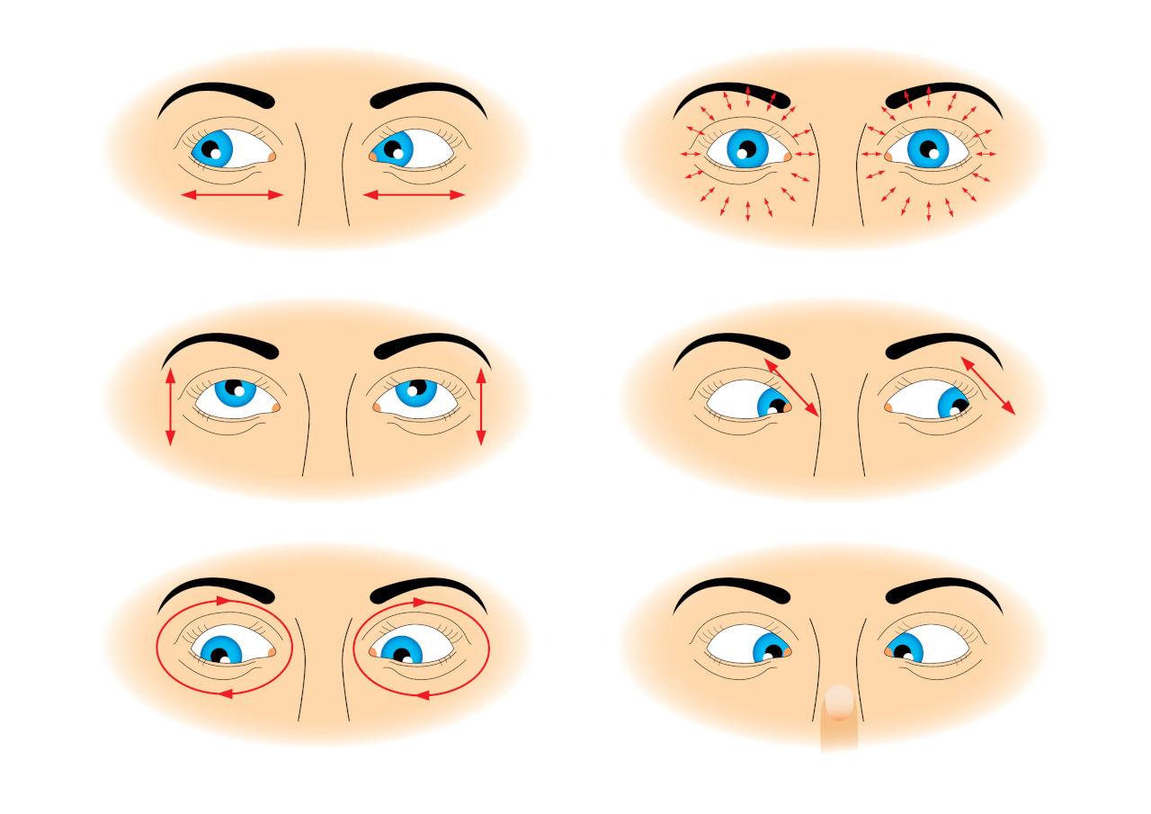 vježbe i pokreti očiju